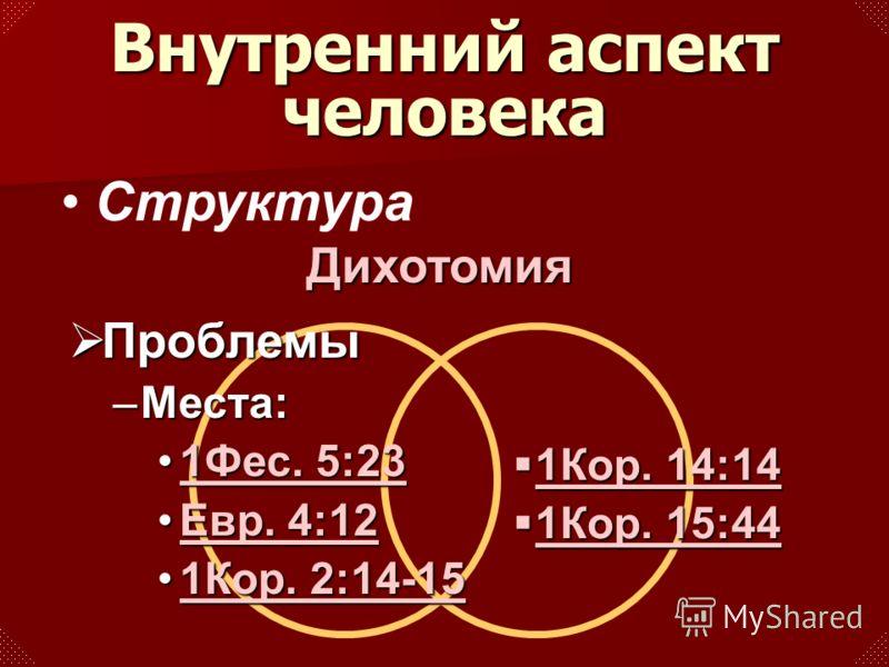 Структура 1Кор. 14:14 1Кор. 14:14 1Кор. 14:14 1Кор. 14:14 1Кор. 15:44 1Кор. 15:44 1Кор. 15:44 1Кор. 15:44 Проблемы Проблемы –Места: 1Фес. 5:231Фес. 5:231Фес. 5:231Фес. 5:23 Евр. 4:12Евр. 4:12Евр. 4:12Евр. 4:12 1Кор. 2:14-151Кор. 2:14-151Кор. 2:14-151