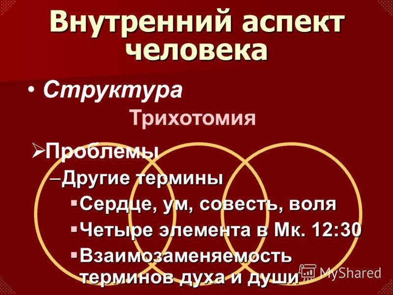Структура –Другие термины Сердце, ум, совесть, воля Сердце, ум, совесть, воля Четыре элемента в Мк. 12:30 Четыре элемента в Мк. 12:30 Взаимозаменяемость терминов духа и души Взаимозаменяемость терминов духа и души Проблемы Внутренний аспект человека