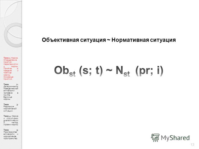 Объективная ситуация ~ Нормативная ситуация Тема 1: Норма. Определение понятия. Характеристик и нормы. Понятие о пределе и границе нормы. Основные понятия. Тема 2: Детерминанты поведенческой активности человека в группе. Единица нормы. Тема 3: Рефлек