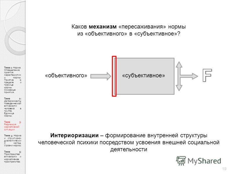 Каков механизм «пересаживания» нормы из «объективного» в «субъективное»? «объективного»«субъективное» Тема 1: Норма. Определение понятия. Характеристик и нормы. Понятие о пределе и границе нормы. Основные понятия. Тема 2: Детерминанты поведенческой а