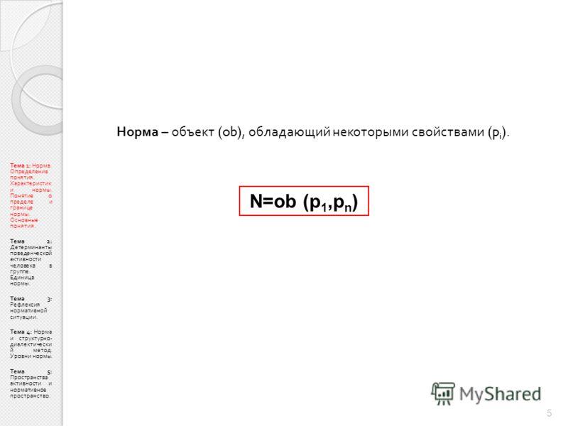Норма – объект (ob), обладающий некоторыми свойствами (p i ). N=ob (p 1,p n ) Тема 1: Норма. Определение понятия. Характеристик и нормы. Понятие о пределе и границе нормы. Основные понятия. Тема 2: Детерминанты поведенческой активности человека в гру