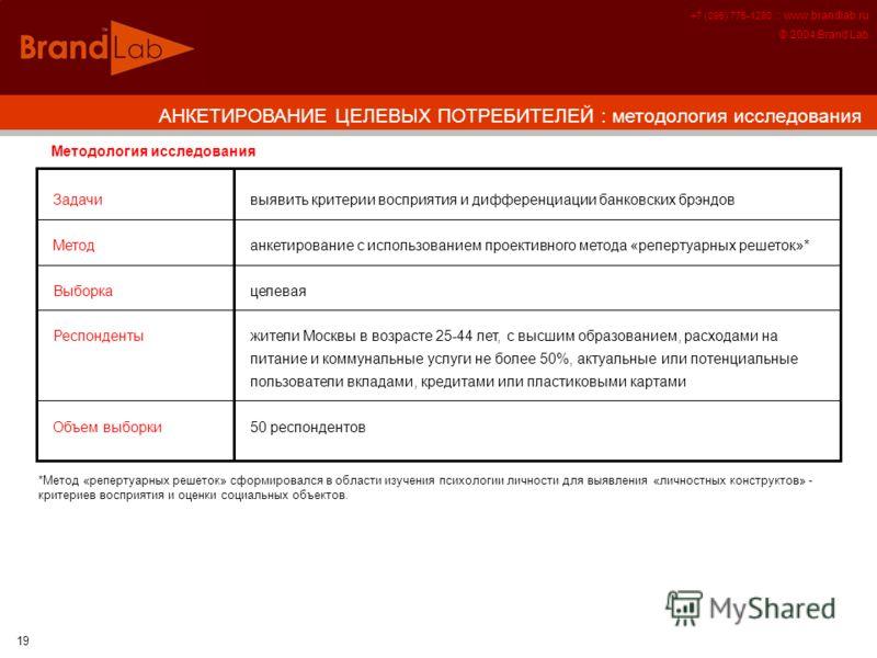 +7 (095) 775-1280 :: www.brandlab.ru © 2004 Brand Lab 19 Задачи Метод Выборка Респонденты Объем выборки АНКЕТИРОВАНИЕ ЦЕЛЕВЫХ ПОТРЕБИТЕЛЕЙ : методология исследования выявить критерии восприятия и дифференциации банковских брэндов анкетирование с испо
