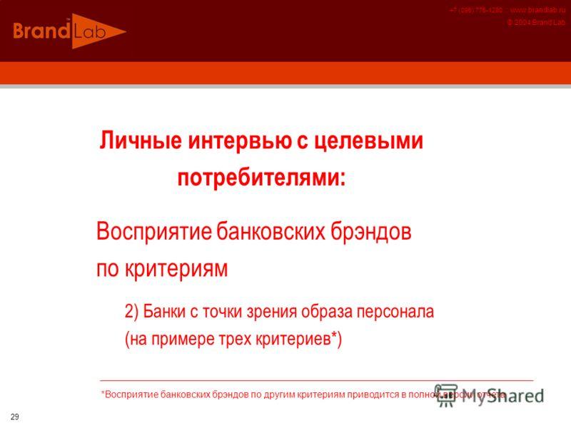 +7 (095) 775-1280 :: www.brandlab.ru © 2004 Brand Lab 29 Личные интервью с целевыми потребителями: Восприятие банковских брэндов по критериям 2) Банки с точки зрения образа персонала (на примере трех критериев*) *Восприятие банковских брэндов по друг