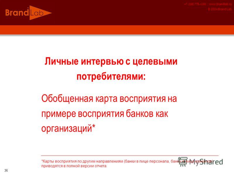 +7 (095) 775-1280 :: www.brandlab.ru © 2004 Brand Lab 36 Личные интервью с целевыми потребителями: Обобщенная карта восприятия на примере восприятия банков как организаций* *Карты восприятия по другим направлениям (банки в лице персонала, банки в лиц