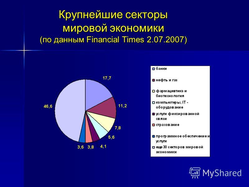 Крупнейшие секторы мировой экономики (по данным Financial Times 2.07.2007)
