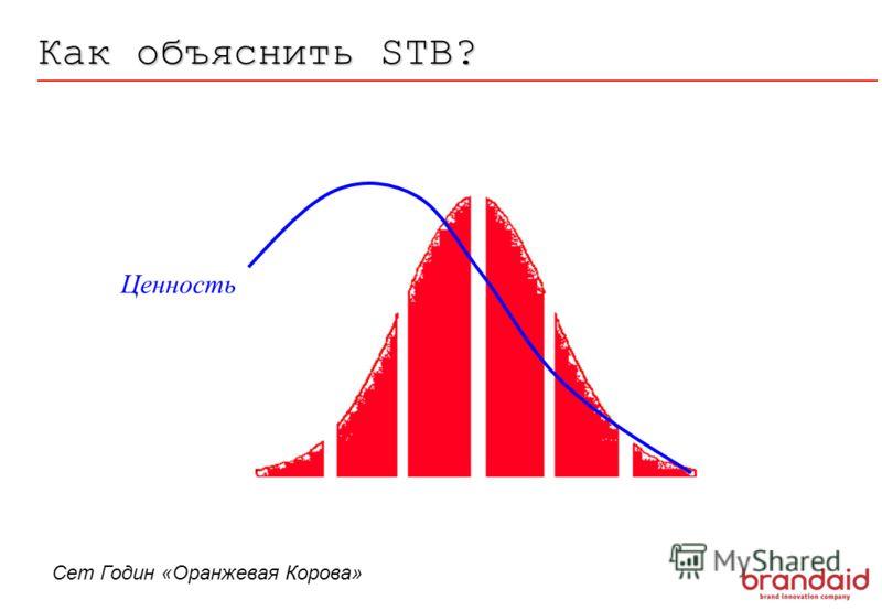 Как объяснить STB? Ценность Сет Годин «Оранжевая Корова»