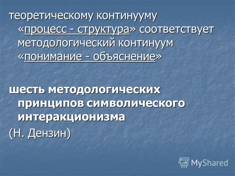 теоретическому континууму «процесс структура» соответствует методологический континуум «понимание объяснение» шесть методологических принципов символического интеракционизма (Н. Дензин)