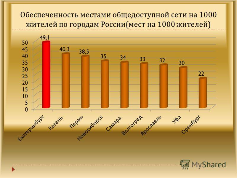 Обеспеченность местами общедоступной сети на 1000 жителей по городам России ( мест на 1000 жителей )