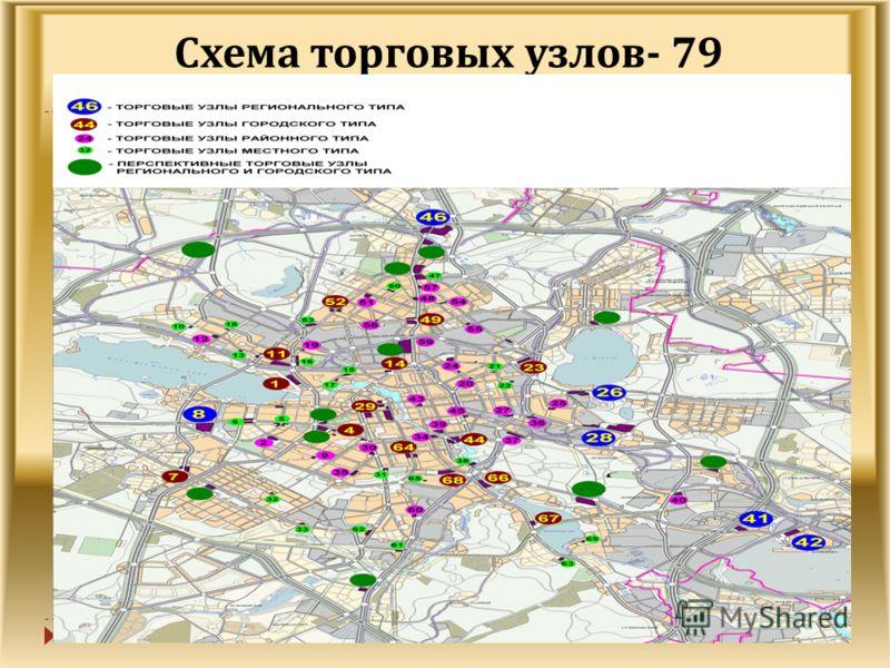 Схема торговых узлов - 79
