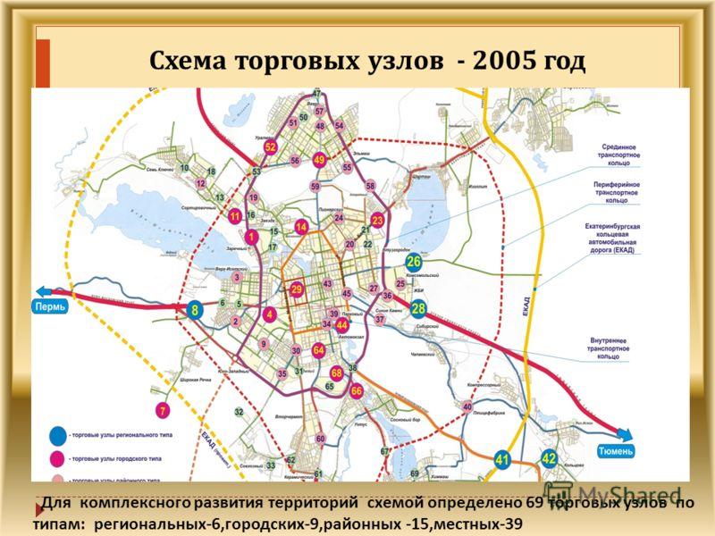 Схема торговых узлов - 2005 год Для комплексного развития территорий схемой определено 69 торговых узлов по типам : региональных -6, городских -9, районных -15, местных -39