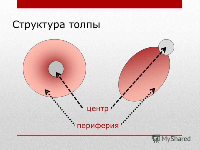 Структура толпы центр периферия