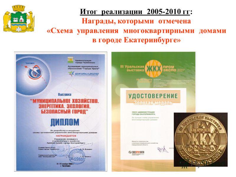 Итог реализации 2005-2010 гг: Награды, которыми отмечена «Схема управления многоквартирными домами в городе Екатеринбурге»