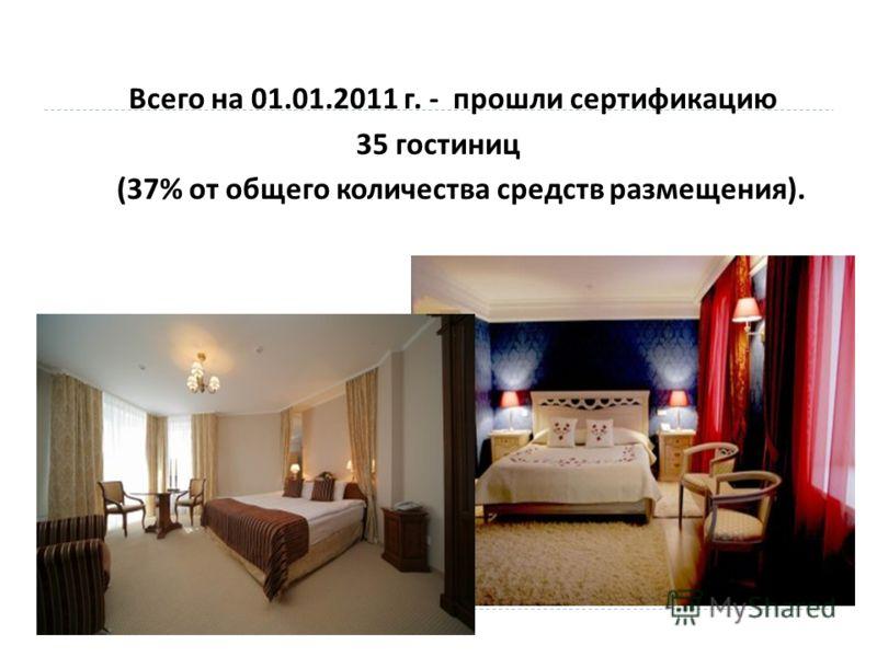 Всего на 01.01.2011 г. - прошли сертификацию 35 гостиниц (37% от общего количества средств размещения ).