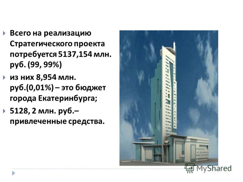 Всего на реализацию Стратегического проекта потребуется 5137,154 млн. руб. (99, 99%) из них 8,954 млн. руб.(0,01%) – это бюджет города Екатеринбурга ; 5128, 2 млн. руб.– привлеченные средства.