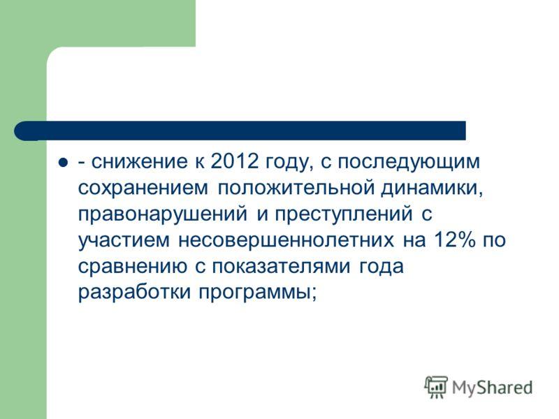 - снижение к 2012 году, с последующим сохранением положительной динамики, правонарушений и преступлений с участием несовершеннолетних на 12% по сравнению с показателями года разработки программы;
