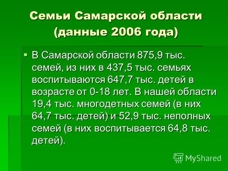 Семьи Самарской области (данные 2006 года) В Самарской области 875,9 тыс. семей, из них в 437,5 тыс. семьях воспитываются 647,7 тыс. детей в возрасте от 0-18 лет. В нашей области 19,4 тыс. многодетных семей (в них 64,7 тыс. детей) и 52,9 тыс. неполны