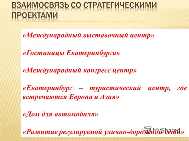 «Международный выставочный центр» «Гостиницы Екатеринбурга» «Международный конгресс центр» «Екатеринбург – туристический центр, где встречаются Европа и Азия» «Дом для автомобиля» «Развитие регулируемой улично-дорожной сети»
