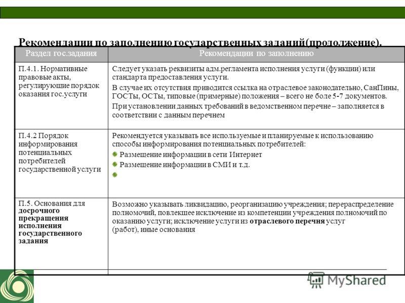Раздел гос.заданияРекомендации по заполнению П.4.1. Нормативные правовые акты, регулирующие порядок оказания гос.услуги Следует указать реквизиты адм.регламента исполнения услуги (функции) или стандарта предоставления услуги. В случае их отсутствия п