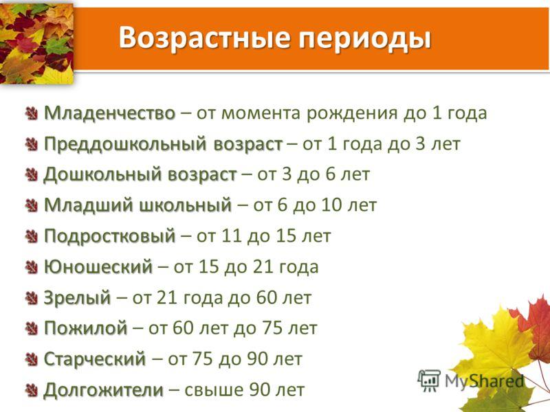 Возрастные периоды Младенчество Младенчество – от момента рождения до 1 года Преддошкольный возраст Преддошкольный возраст – от 1 года до 3 лет Дошкольный возраст Дошкольный возраст – от 3 до 6 лет Младший школьный Младший школьный – от 6 до 10 лет П