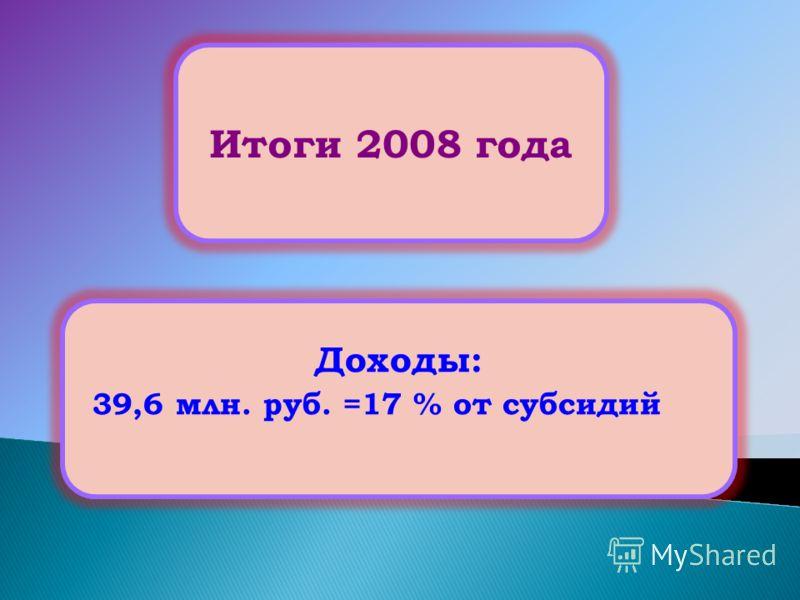 Доходы: 39,6 млн. руб. =17 % от субсидий Итоги 2008 года