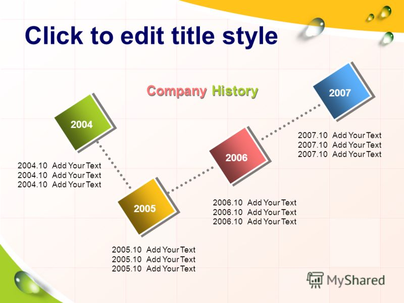 2007.10 Add Your Text 2004 2005 2006 2007 Company History 2005.10 Add Your Text 2006.10 Add Your Text 2004.10 Add Your Text Click to edit title style