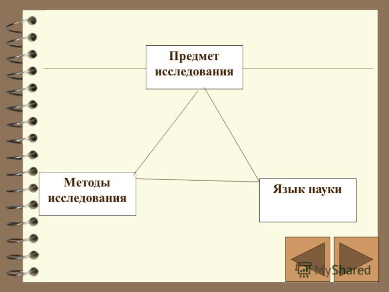 Предмет исследования Методы исследования Язык науки
