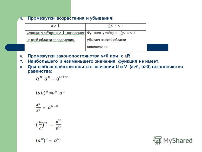 5. Промежутки возрастания и убывания: 6. Промежутки законопостоянства y>0 при x R 7. Наибольшего и наименьшего значения функция не имеет. 8. Для любых действительных значений U и V (а>0, b>0) выполняются равенства: