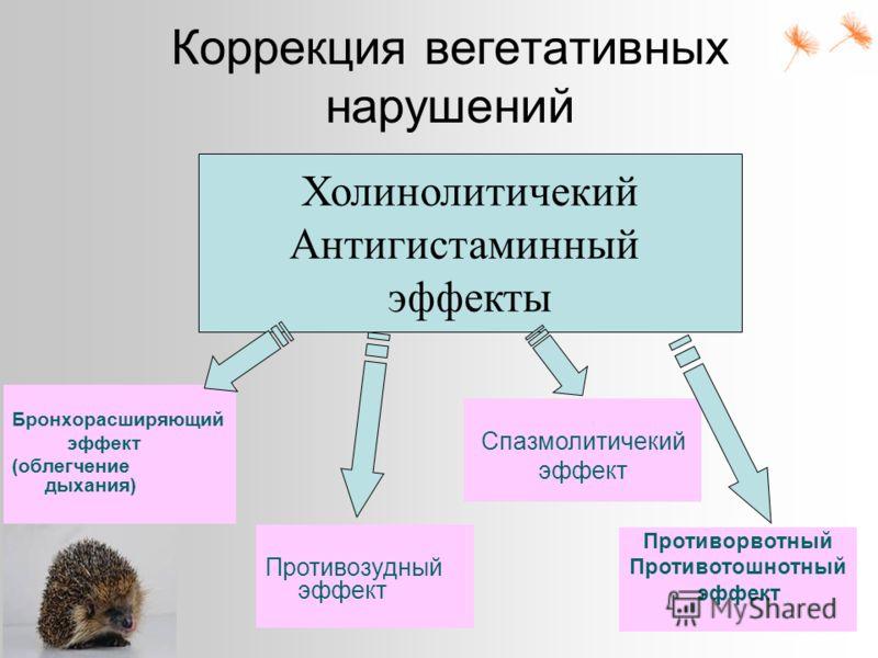 Коррекция вегетативных нарушений Бронхорасширяющий эффект (облегчение дыхания) Холинолитичекий Антигистаминный эффекты Противозудный эффект Спазмолитичекий эффект Противорвотный Противотошнотный эффект