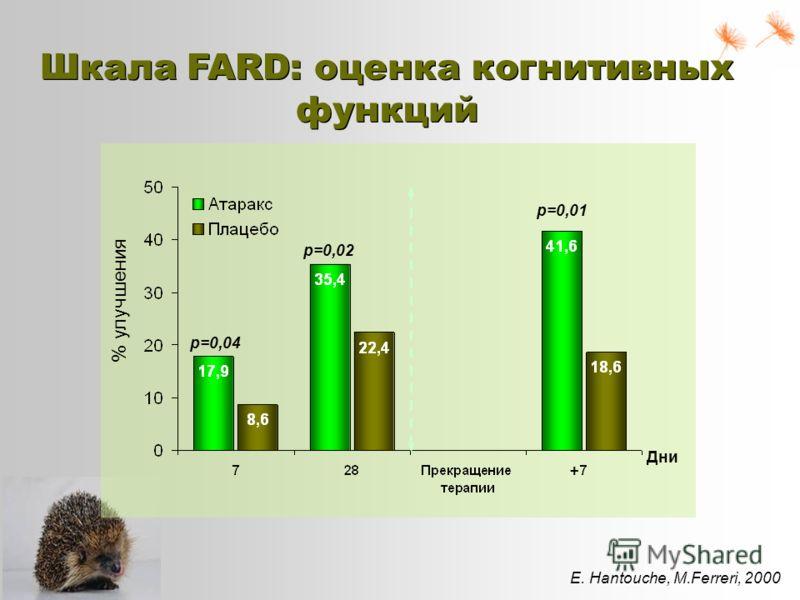 Шкала FARD: оценка когнитивных функций E. Hantouche, M.Ferreri, 2000 p=0,04 p=0,02 p=0,01 + % улучшения Дни