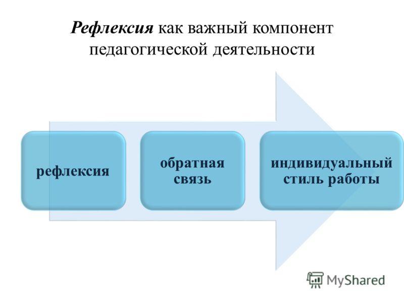 Рефлексия как важный компонент педагогической деятельности рефлексия обратная связь индивидуальный стиль работы