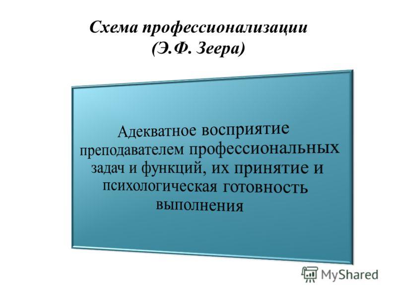 Схема профессионализации (Э.Ф. Зеера)
