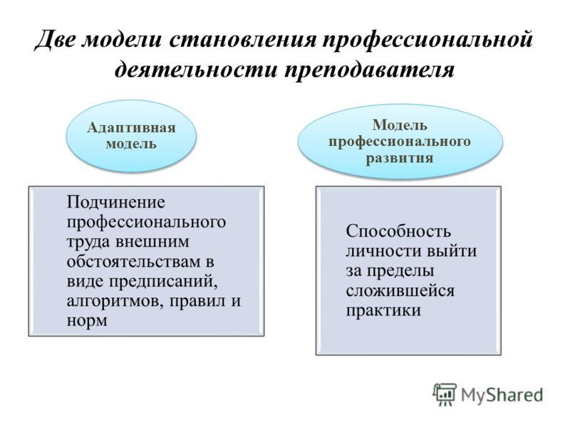 Две модели становления профессиональной деятельности преподавателя