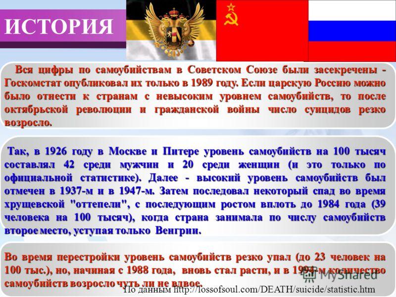 LOGO ИСТОРИЯ Вся цифры по самоубийствам в Советском Союзе были засекречены - Госкомстат опубликовал их только в 1989 году. Если царскую Россию можно было отнести к странам с невысоким уровнем самоубийств, то после октябрьской революции и гражданской