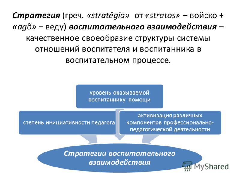 Стратегия (греч. «stratēgia» от «stratos» – войско + «agõ» – веду) воспитательного взаимодействия – качественное своеобразие структуры системы отношений воспитателя и воспитанника в воспитательном процессе. Стратегии воспитательного взаимодействия ст