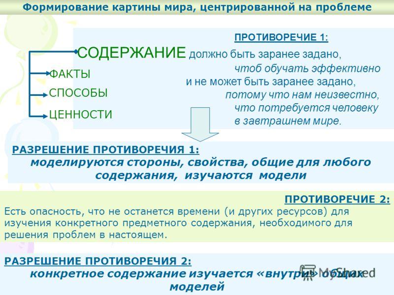 ПРОТИВОРЕЧИЕ 1: СОДЕРЖАНИЕ должно быть заранее задано, чтоб обучать эффективно и не может быть заранее задано, потому что нам неизвестно, что потребуется человеку в завтрашнем мире. РАЗРЕШЕНИЕ ПРОТИВОРЕЧИЯ 1: моделируются стороны, свойства, общие для