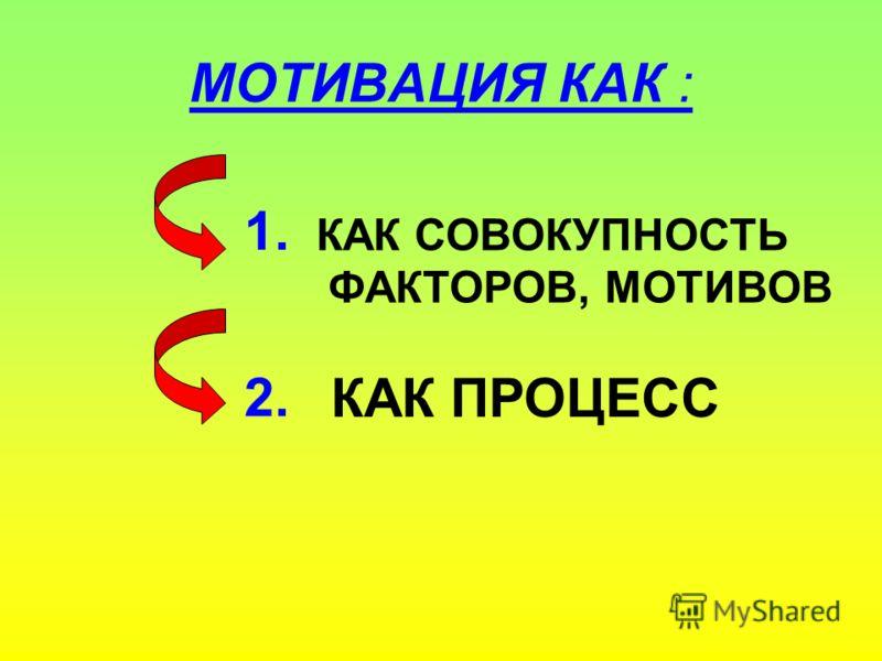 МОТИВАЦИЯ КАК : КАК СОВОКУПНОСТЬ ФАКТОРОВ, МОТИВОВ КАК ПРОЦЕСС 1. 2.
