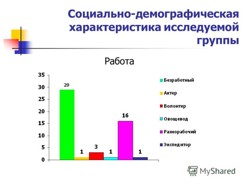 Социально-демографическая характеристика исследуемой группы Работа