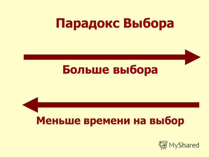 Больше выбора Меньше времени на выбор Парадокс Выбора