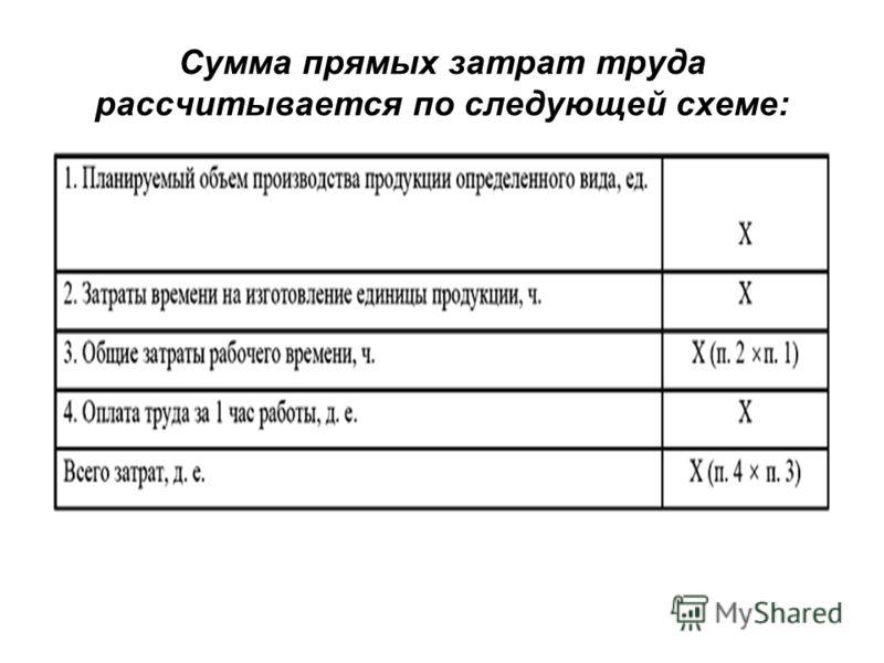 Сумма прямых затрат труда рассчитывается по следующей схеме: