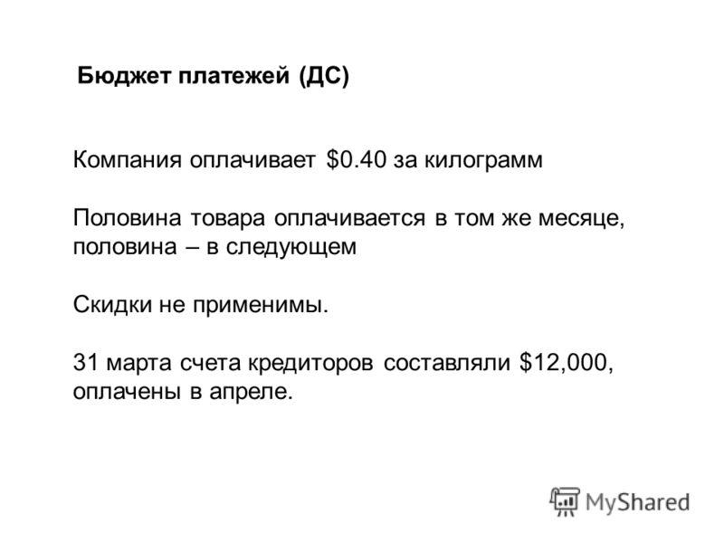 Компания оплачивает $0.40 за килограмм Половина товара оплачивается в том же месяце, половина – в следующем Скидки не применимы. 31 марта счета кредиторов составляли $12,000, оплачены в апреле. Бюджет платежей (ДС)