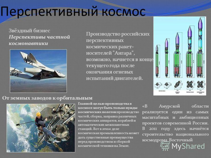 Перспективный космос Звёздный бизнес Перспективы частной космонавтики Производство российских перспективных космических ракет- носителей
