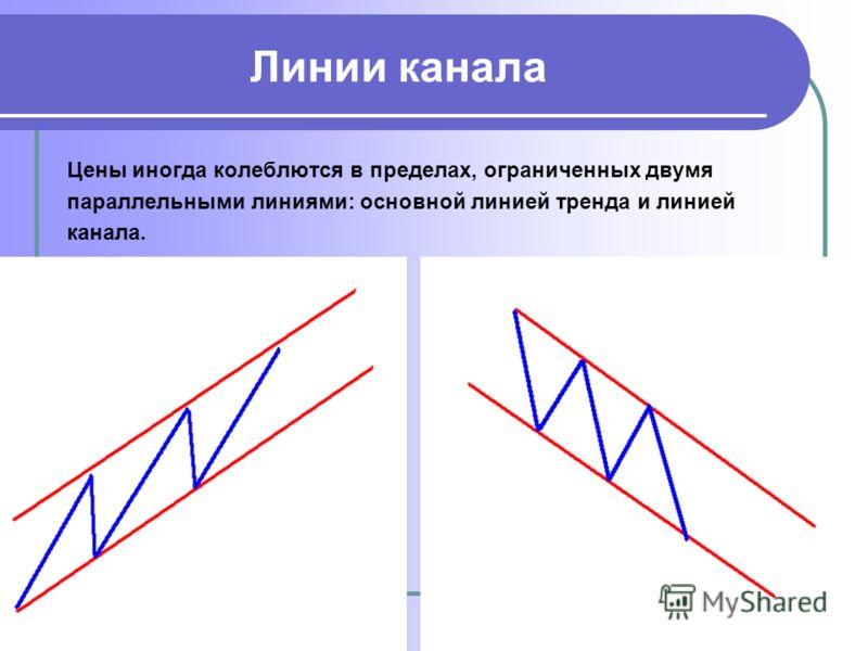 Линии канала Цены иногда колеблются в пределах, ограниченных двумя параллельными линиями: основной линией тренда и линией канала.