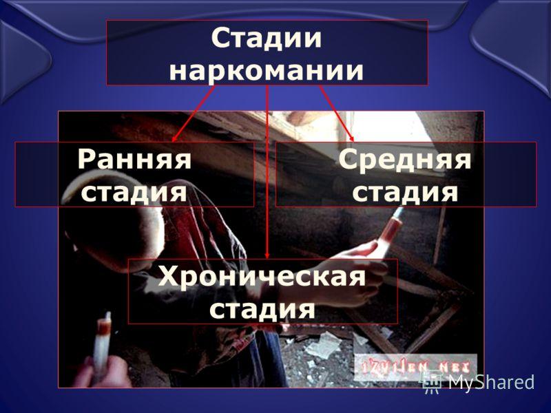 Стадии наркомании Ранняя стадия Средняя стадия Хроническая стадия