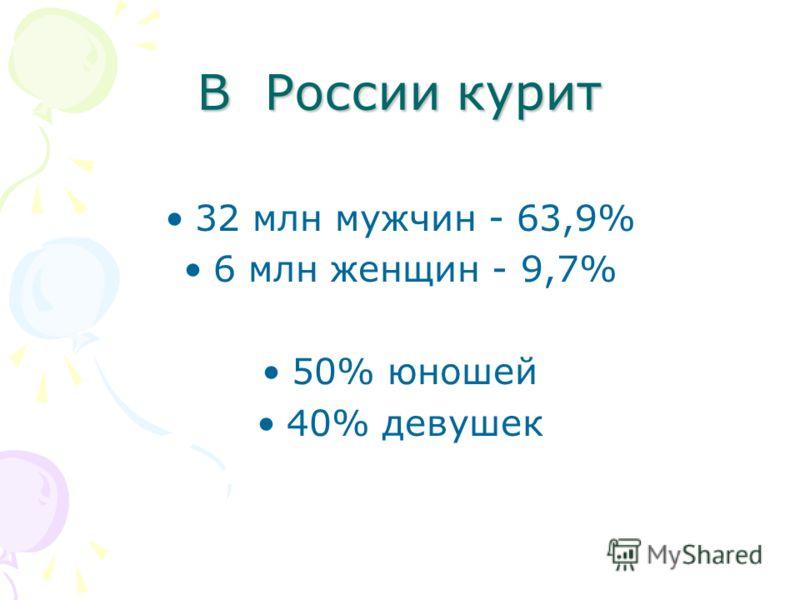 В России курит 32 млн мужчин - 63,9% 6 млн женщин - 9,7% 50% юношей 40% девушек