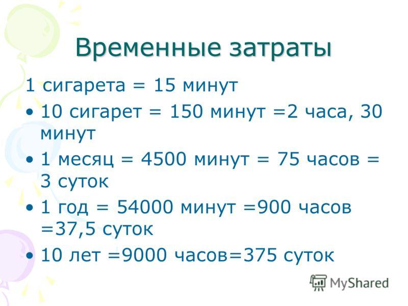 Временные затраты 1 сигарета = 15 минут 10 сигарет = 150 минут =2 часа, 30 минут 1 месяц = 4500 минут = 75 часов = 3 суток 1 год = 54000 минут =900 часов =37,5 суток 10 лет =9000 часов=375 суток