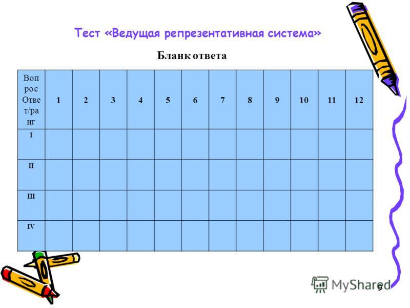 9 Тест «Ведущая репрезентативная система» Бланк ответа Воп рос Отве т/ра нг 123456789101112 I II III IV