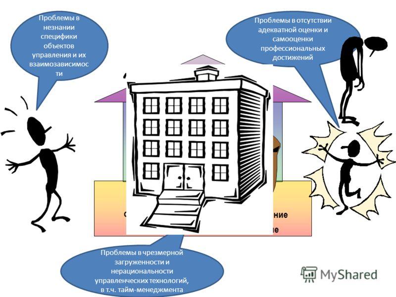 Условия труда и материально- техническое обеспечение Финансово-экономическое обеспечение Нормативно-правовое обеспечение Мотивационное обеспечение совместной деятельности Образовательная деятельность Кадровое и программно- технологическое обеспечение