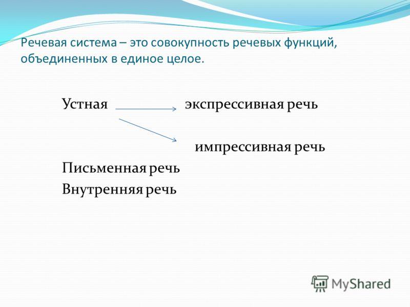 Речевая система – это совокупность речевых функций, объединенных в единое целое. Устная экспрессивная речь импрессивная речь Письменная речь Внутренняя речь