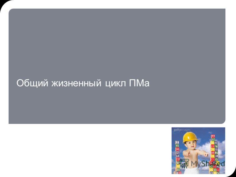 Общий жизненный цикл ПМа 15.05.2013 12:15© THK-BP presentation name5