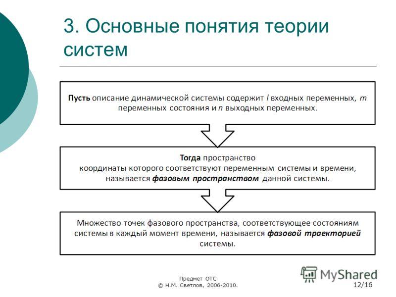 3. Основные понятия теории систем Предмет ОТС © Н.М. Светлов, 2006-2010. 12/16